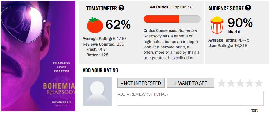 Bohemian Rhapsody Critic Score